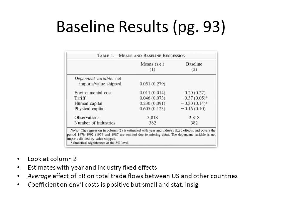 Baseline Results (pg.