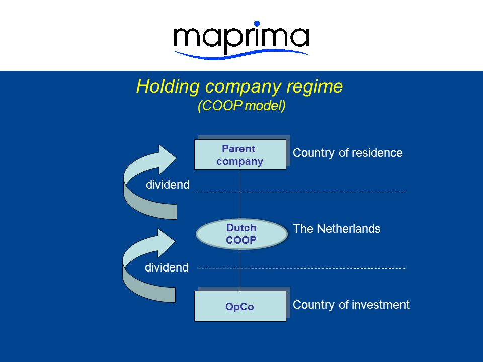 OpCo dividend Country of investment Russia parent company Russia parent company dividend Country of residence The Netherlands Dutch COOP Dutch COOP => 0% WHT => 0-5% WHT Saving of 20-25% WHT Holding company regime (COOP model) any country incl.