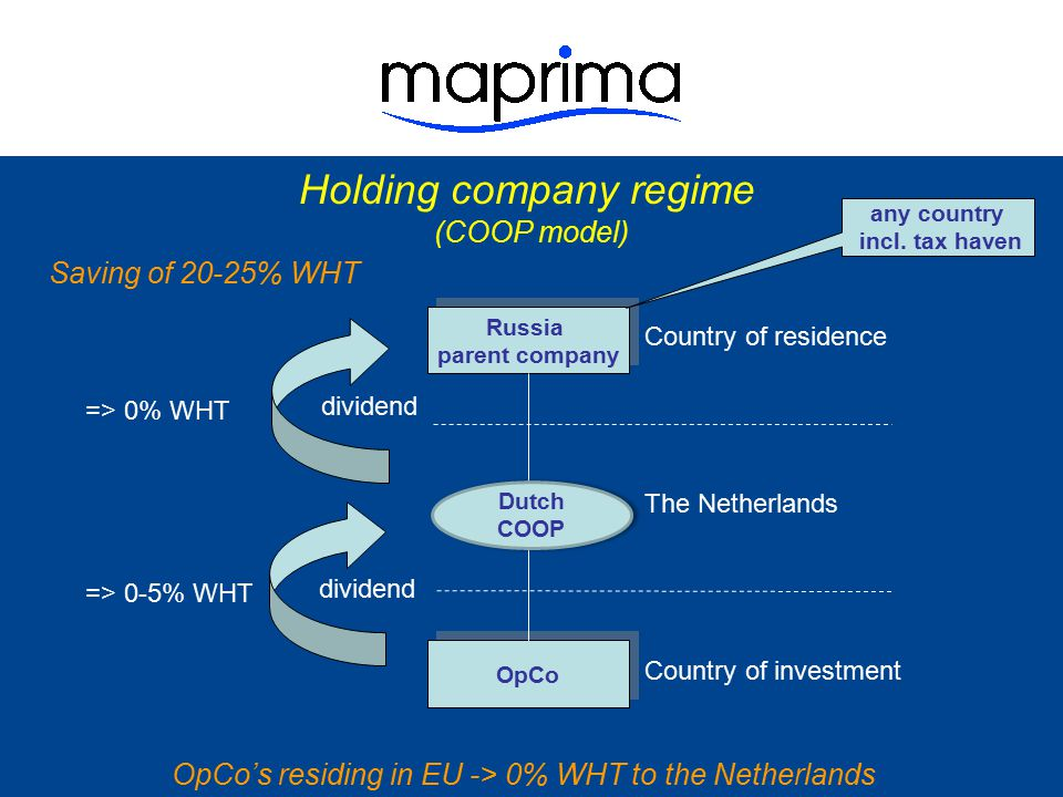 OpCo dividend Country of investment Russia parent company Russia parent company dividend Country of residence The Netherlands Dutch COOP Dutch COOP =>