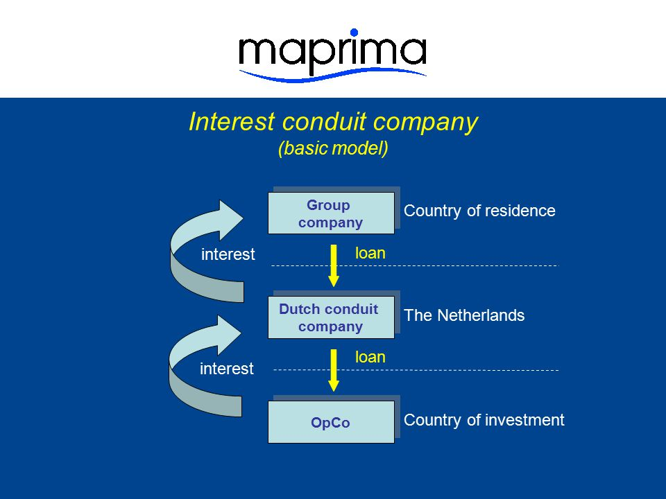 Dutch conduit company Dutch conduit company OpCo Country of investment Russian company Russian company Country of residence The Netherlands => 5% WHT => 0% WHT Saving of 10% WHT interest Interest conduit company (basic model) Latvia Ukraine Estonia OpCo's residing in EU -> 0% WHT to the Netherlands loan