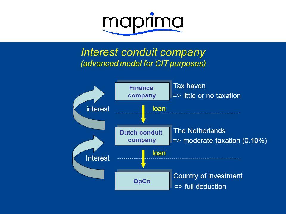 OpCo Finance company Finance company Interest interest Interest conduit company (advanced model for CIT purposes) loan Dutch conduit company Dutch con