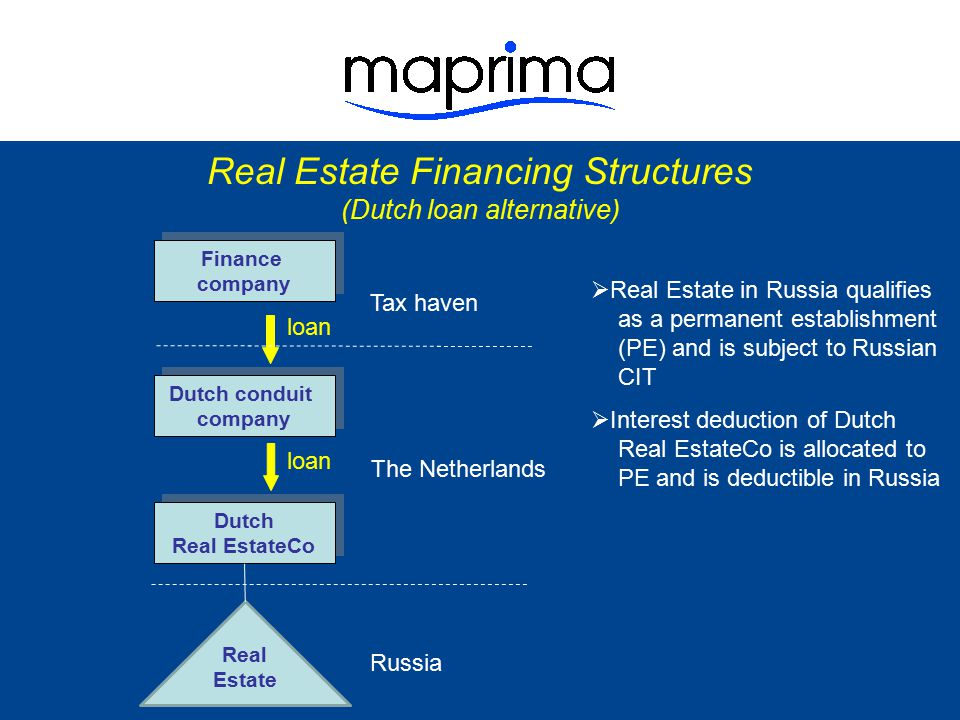  Interest payments from PE to Dutch Real EstateCo are ignored due to one legal entity -> no interest WHT Russia Finance company Finance company The Netherlands Real Estate Financing Structures (Dutch loan alternative) Dutch conduit company Dutch conduit company Real Estate Dutch Real EstateCo Dutch Real EstateCo loan interest Tax haven
