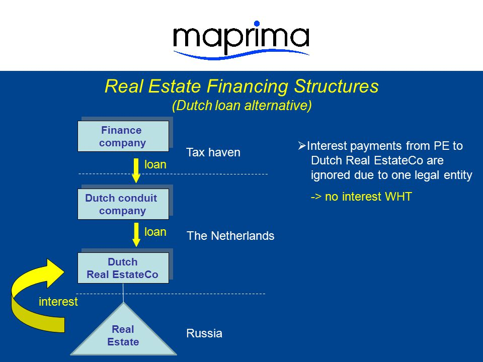  Interest payments from PE to Dutch Real EstateCo are ignored due to one legal entity -> no interest WHT  Distributing rental profits from PE to Dutch Real EstateCo are ignored due to one legal entity -> no dividend WHT Russia Finance company Finance company The Netherlands Real Estate Financing Structures (Dutch loan alternative) Dutch conduit company Dutch conduit company Real Estate Dutch Real EstateCo Dutch Real EstateCo loan rental profits Tax haven