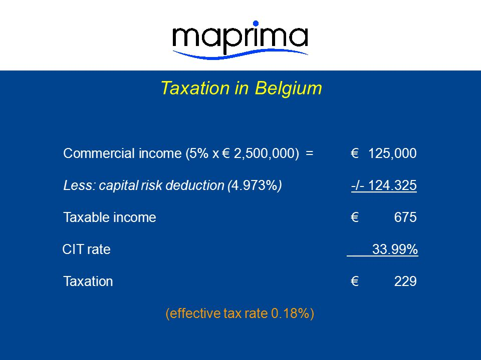 Taxation in Belgium Commercial income (5% x € 2,500,000) = € 125,000 Less: capital risk deduction (4.973%)-/-124.325 Taxable income€675 CIT rate 33.99
