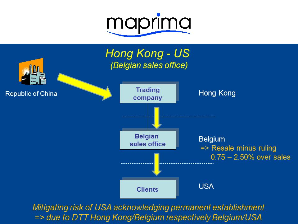 Hong Kong - US (Belgian sales office) Trading company Trading company Clients Hong Kong USA Republic of China Belgian sales office Belgian sales office Belgium Mitigating risk of USA acknowledging permanent establishment => due to DTT Hong Kong/Belgium respectively Belgium/USA => Resale minus ruling 0.75 – 2.50% over sales Europe Russia Ukraine