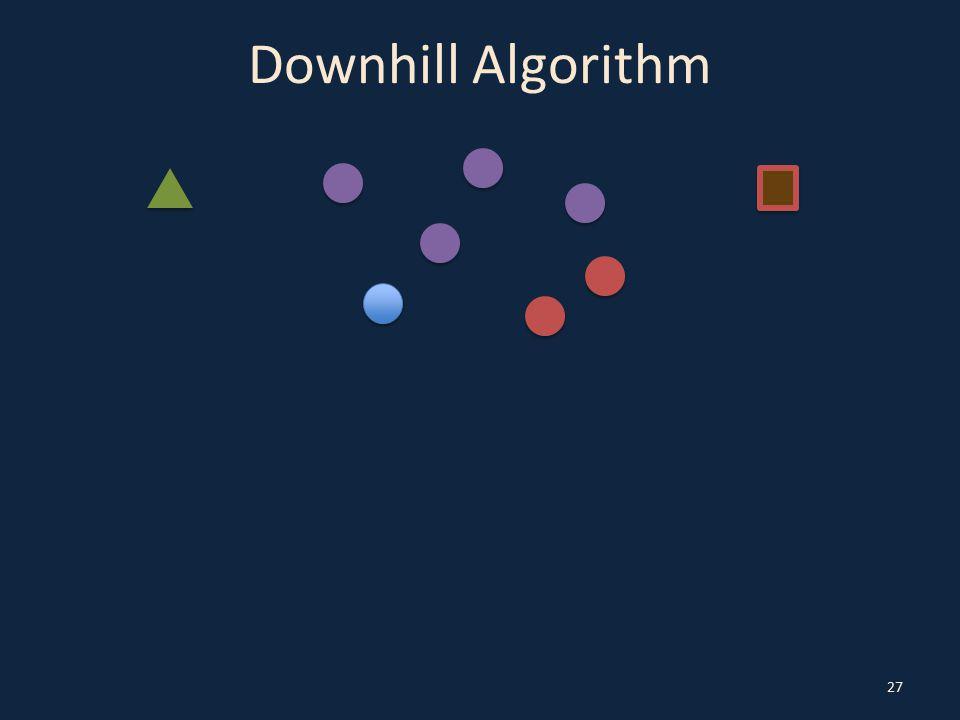 Downhill Algorithm 27
