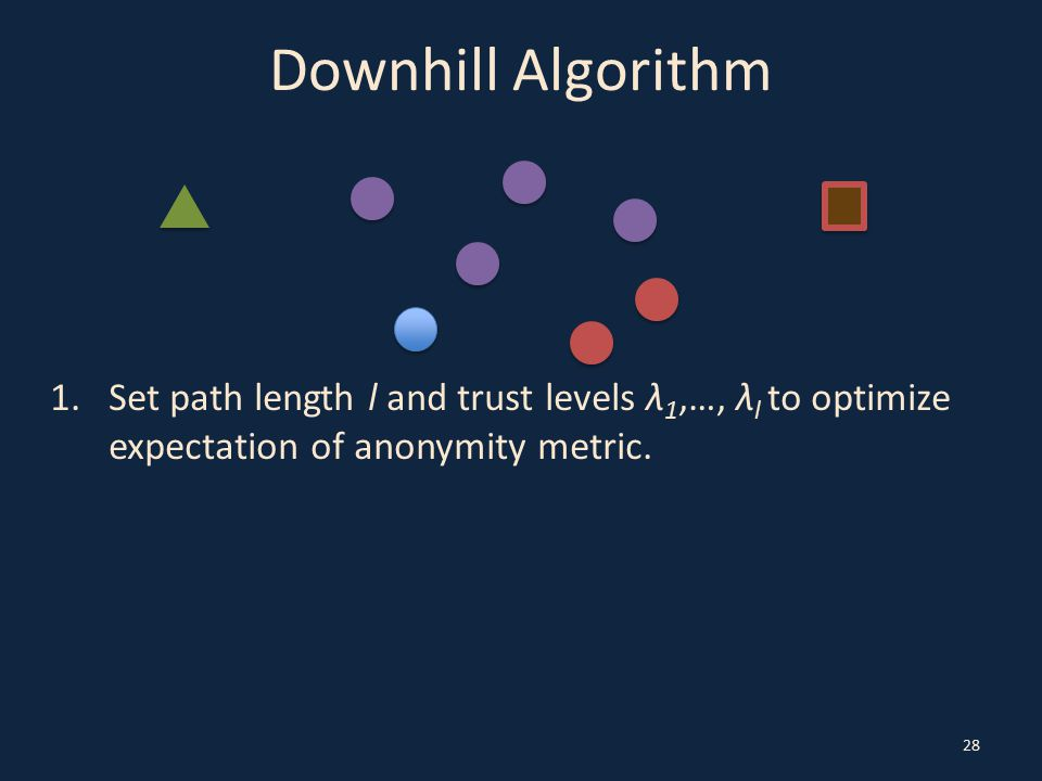 Downhill Algorithm 28 1.Set path length l and trust levels λ 1,…, λ l to optimize expectation of anonymity metric.