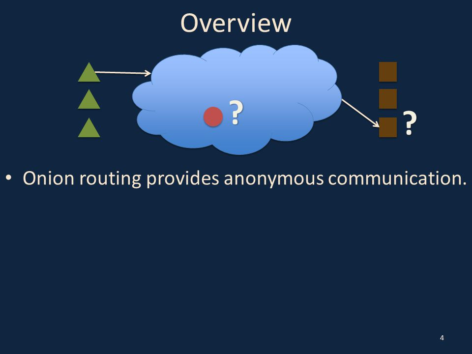 Overview Onion routing provides anonymous communication. ? ? 4
