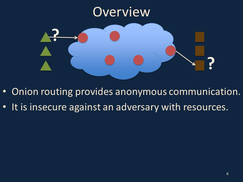 Overview Onion routing provides anonymous communication. It is insecure against an adversary with resources. ? ? 6