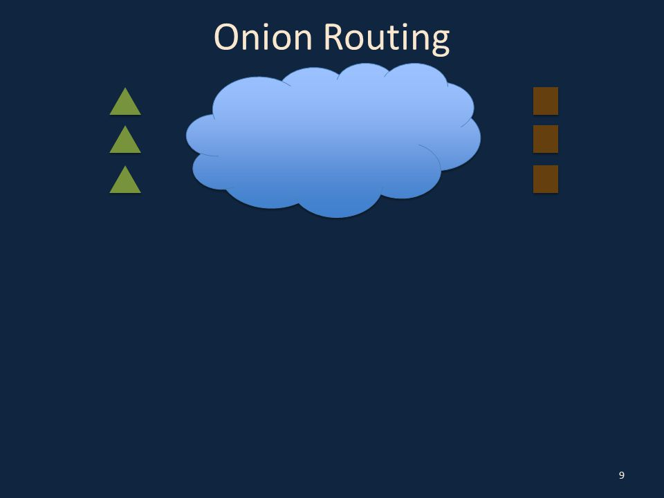 Onion Routing 9