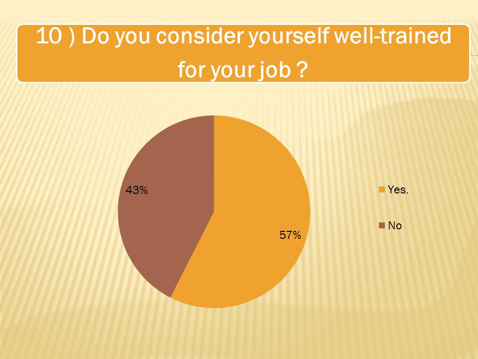 10 ) Do you consider yourself well-trained for your job