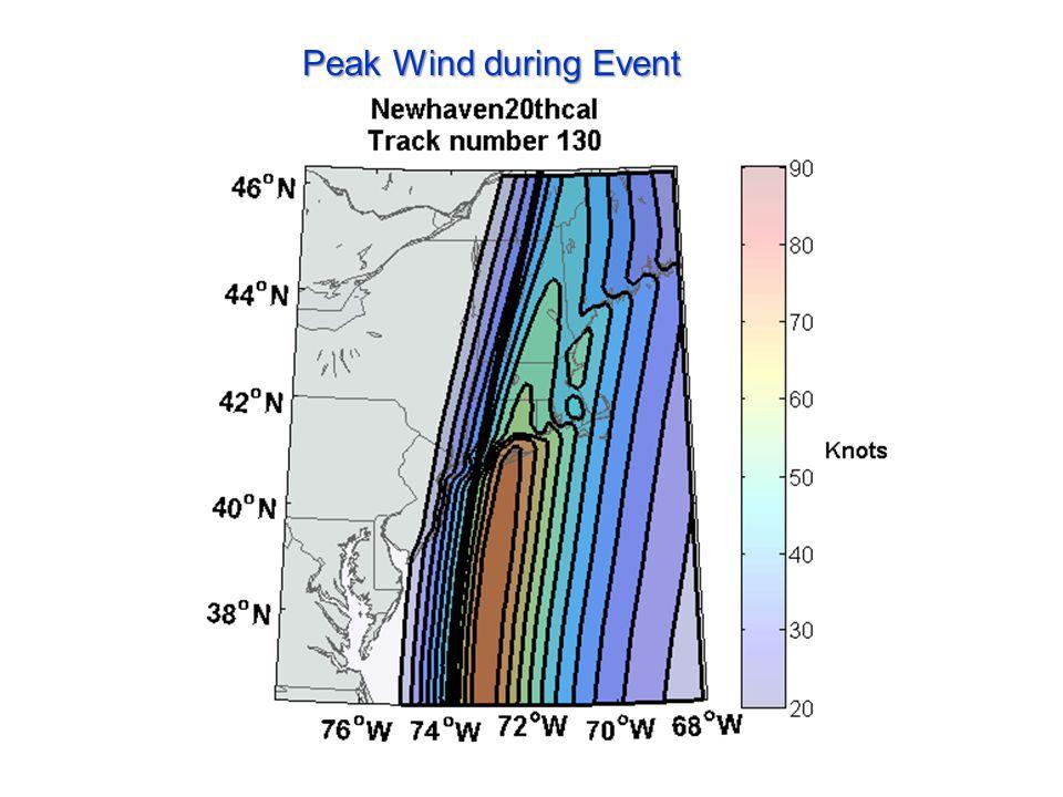 Peak Wind during Event