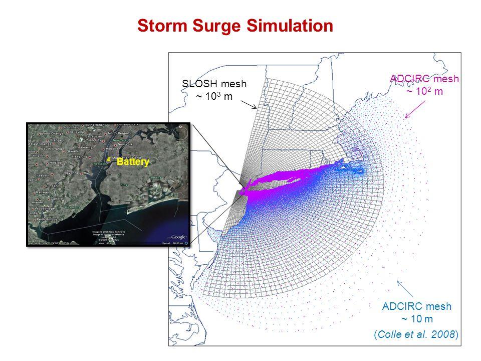 Storm Surge Simulation SLOSH mesh ~ 10 3 m ADCIRC mesh ~ 10 2 m Battery ADCIRC model (Luettich et al. 1992) SLOSH model (Jelesnianski et al. 1992) ADC