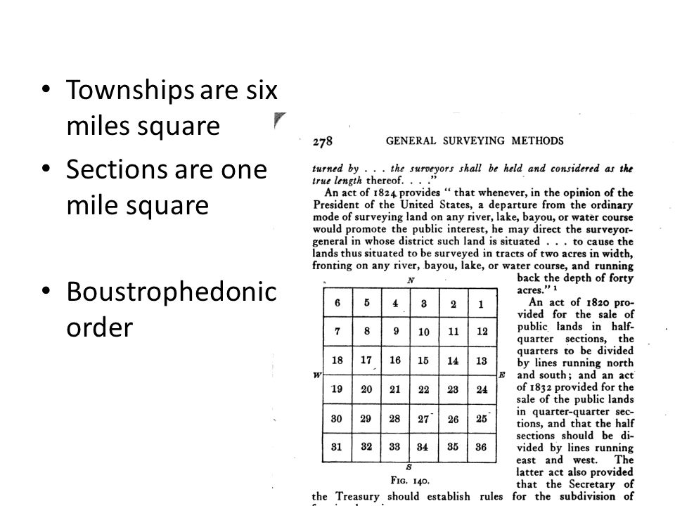 Townships are six miles square Sections are one mile square Boustrophedonic order
