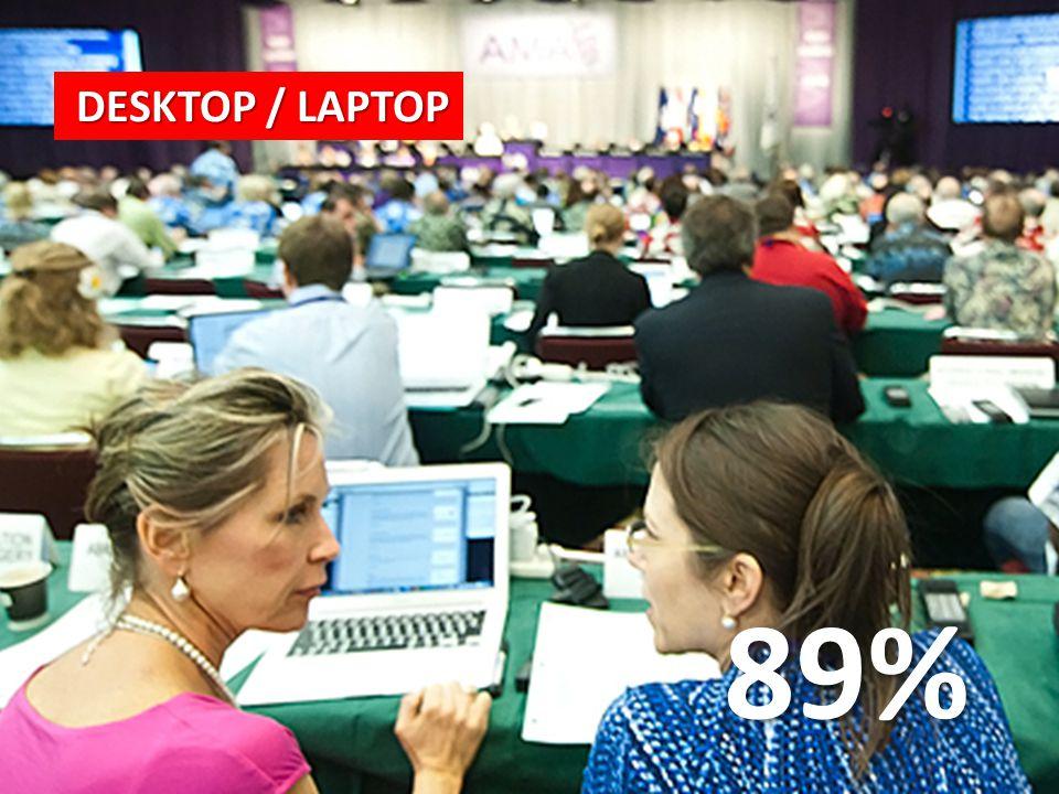 89% DESKTOP / LAPTOP