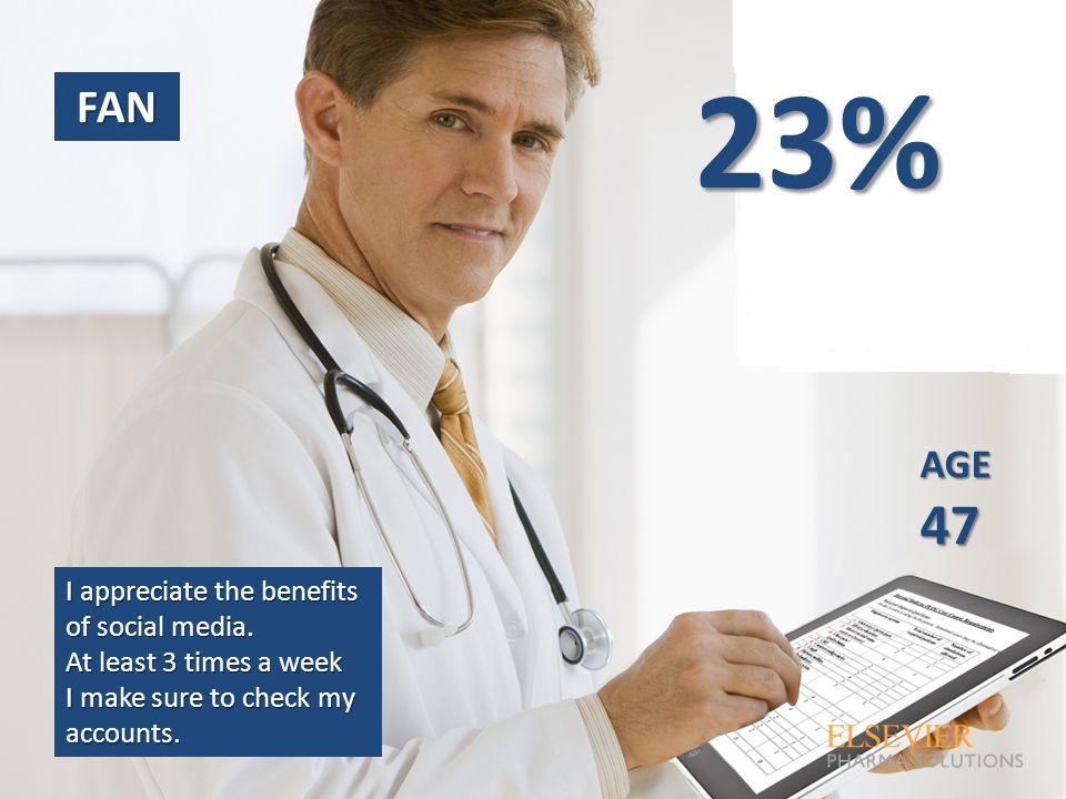 67% 69% 83% 42% 38%85%45% USAGE OF A FAN