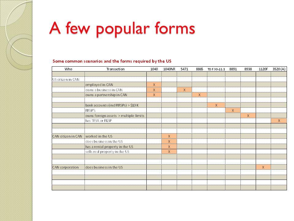 A few popular forms