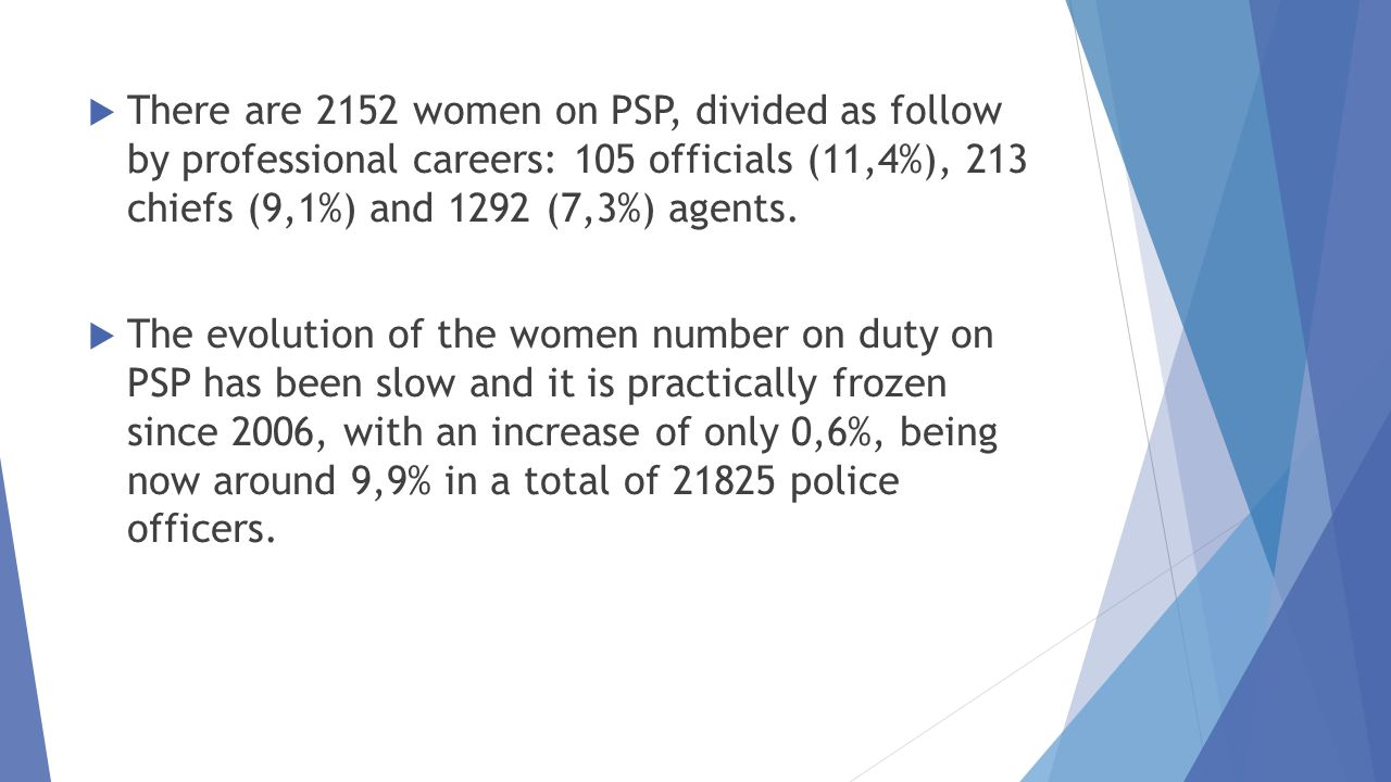  There are 2152 women on PSP, divided as follow by professional careers: 105 officials (11,4%), 213 chiefs (9,1%) and 1292 (7,3%) agents.