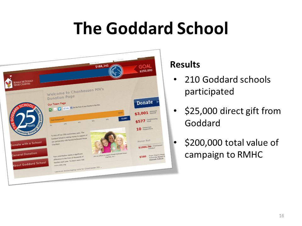 The Goddard School Results 210 Goddard schools participated $25,000 direct gift from Goddard $200,000 total value of campaign to RMHC 16