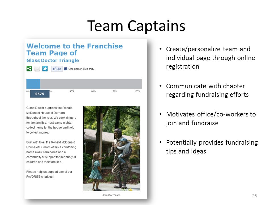 Team Captains 26 Create/personalize team and individual page through online registration Communicate with chapter regarding fundraising efforts Motivates office/co-workers to join and fundraise Potentially provides fundraising tips and ideas