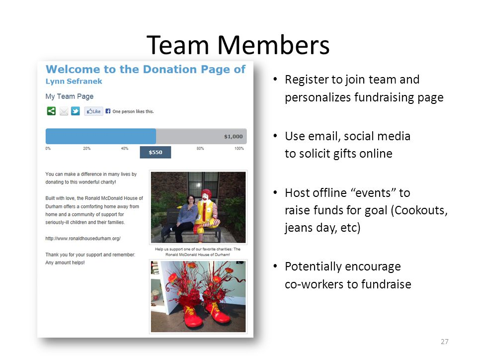 Team Members 27 Register to join team and personalizes fundraising page Use email, social media to solicit gifts online Host offline events to raise funds for goal (Cookouts, jeans day, etc) Potentially encourage co-workers to fundraise