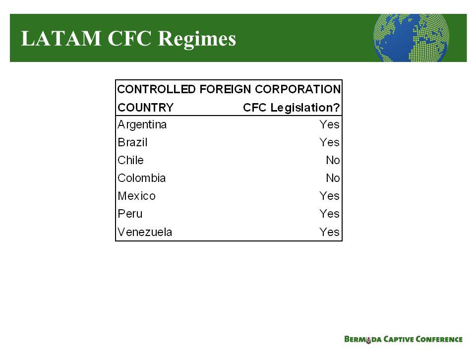 LATAM CFC Regimes