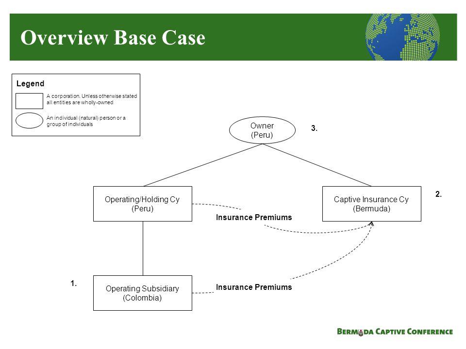 Overview Base Case Legend A corporation.