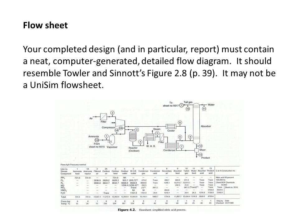 Flow sheet Your completed design (and in particular, report) must contain a neat, computer-generated, detailed flow diagram.