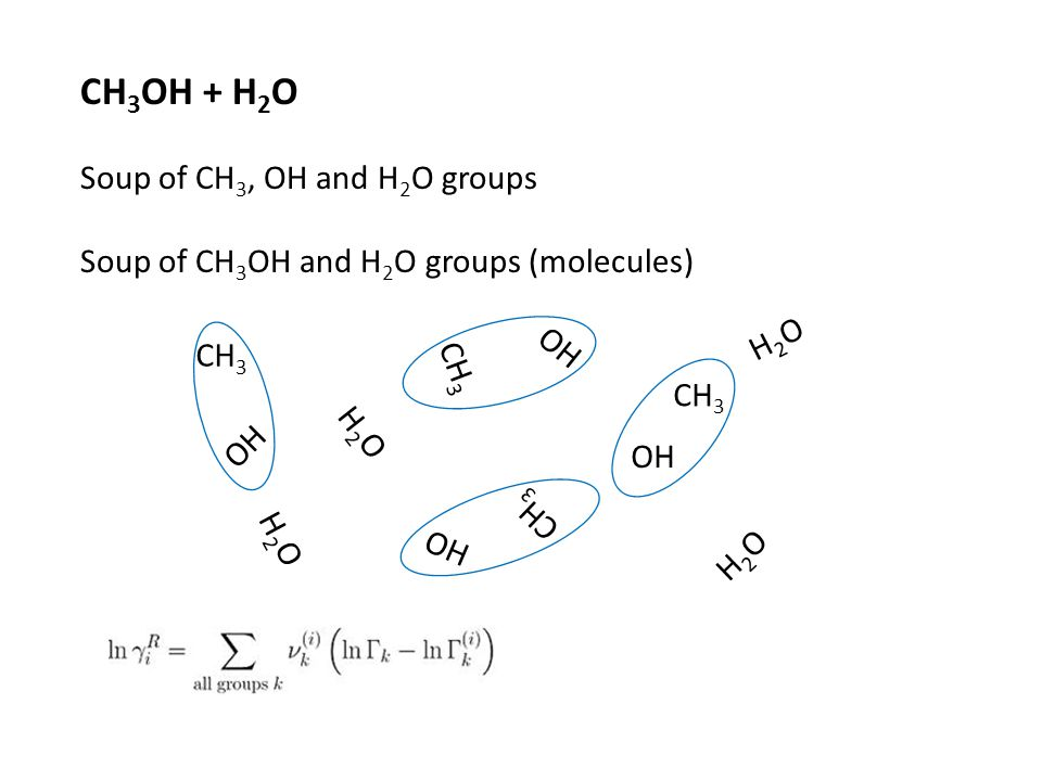 CH 3 OH + H 2 O Soup of CH 3, OH and H 2 O groups Soup of CH 3 OH and H 2 O groups (molecules) CH 3 OH H2OH2O CH 3 OH H2OH2O H2OH2O H2OH2O