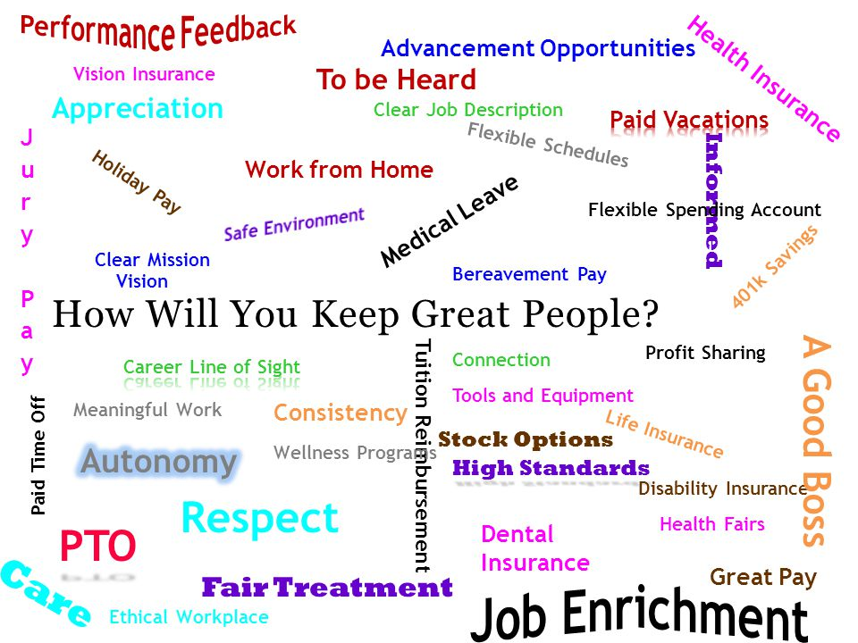 How Will You Keep Great People? Meaningful Work Stock Options Respect Appreciation High Standards Informed Great Pay Health Insurance Dental Insurance