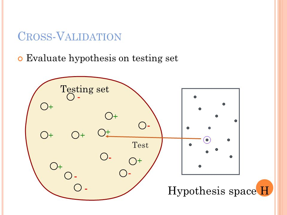 C ROSS -V ALIDATION Evaluate hypothesis on testing set Hypothesis space H Testing set ++ + + + - - - - - - + + Test