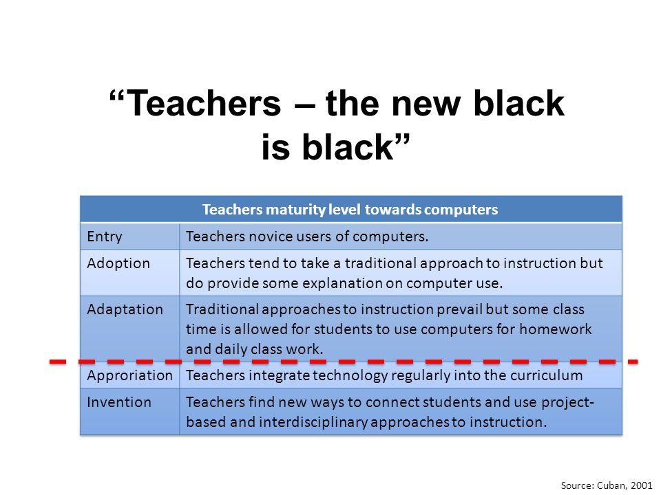 Teachers – the new black is black Source: Cuban, 2001