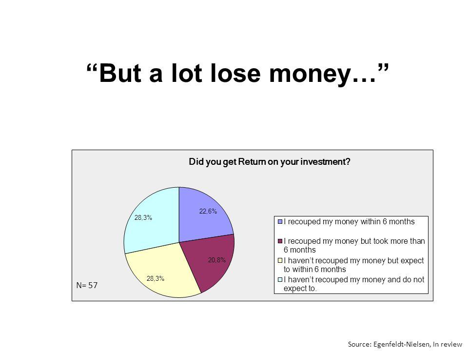 But a lot lose money… Source: Egenfeldt-Nielsen, In review N= 57