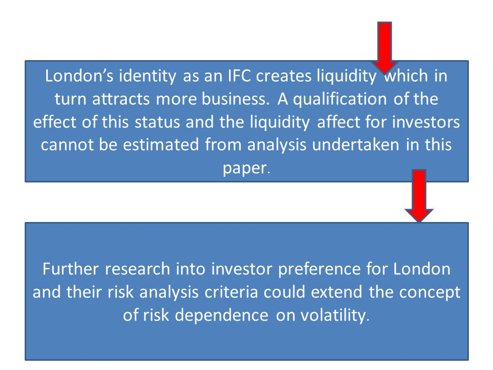 London's identity as an IFC creates liquidity which in turn attracts more business.