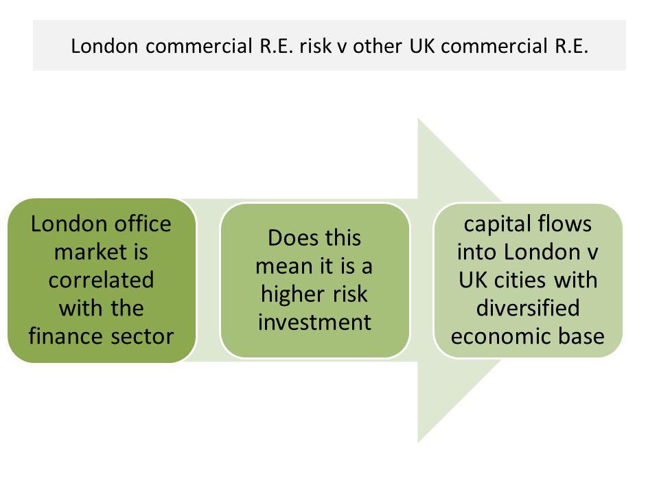 London commercial R.E. risk v other UK commercial R.E.