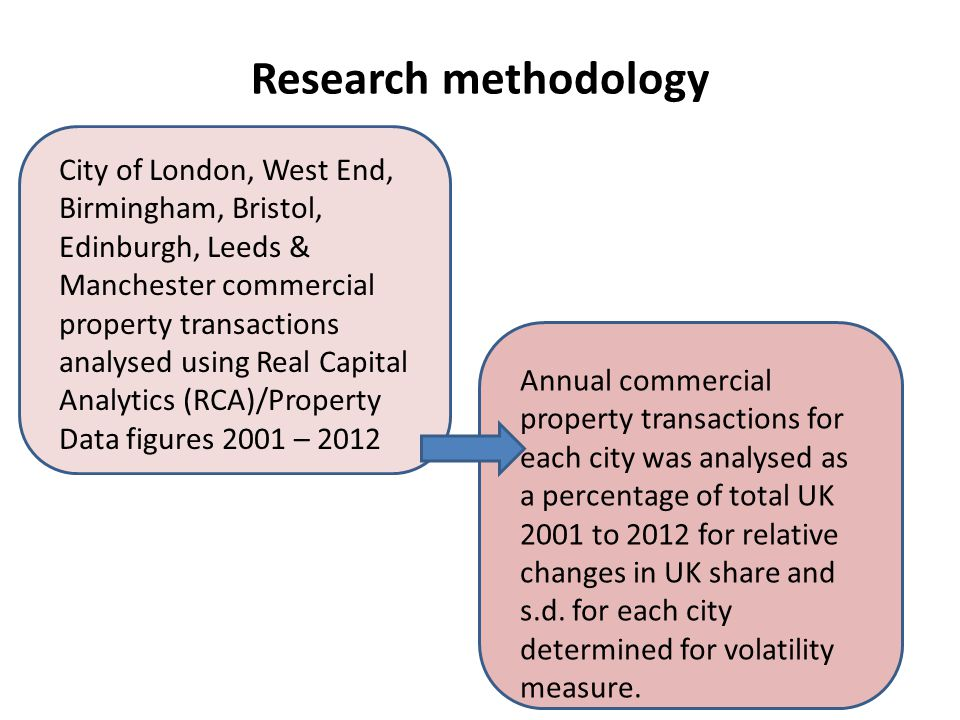 Research methodology City of London, West End, Birmingham, Bristol, Edinburgh, Leeds & Manchester commercial property transactions analysed using Real Capital Analytics (RCA)/Property Data figures 2001 – 2012 Annual commercial property transactions for each city was analysed as a percentage of total UK 2001 to 2012 for relative changes in UK share and s.d.