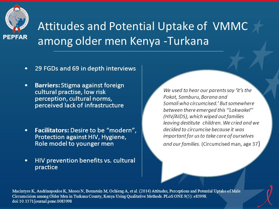 PEPFAR Attitudes and Potential Uptake of VMMC among older men Kenya -Turkana 29 FGDs and 69 in depth interviews Barriers: Stigma against foreign cultu