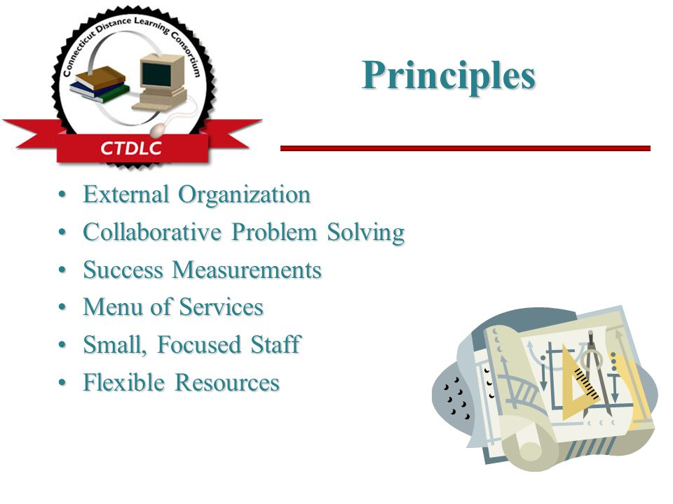 Principles External OrganizationExternal Organization Collaborative Problem SolvingCollaborative Problem Solving Success MeasurementsSuccess Measureme