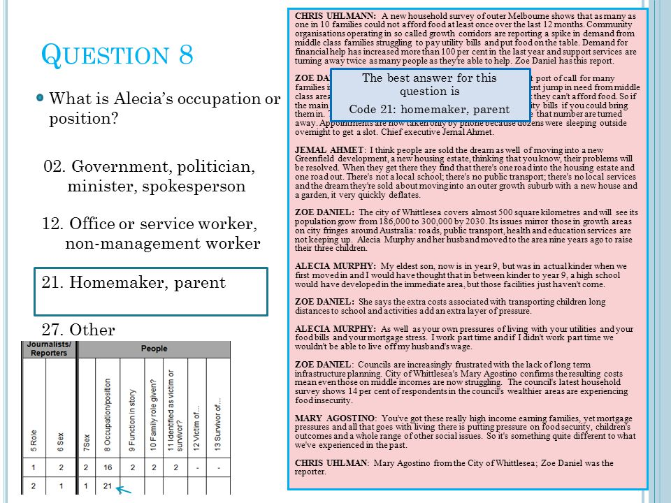 What is Alecia's occupation or position. 02.