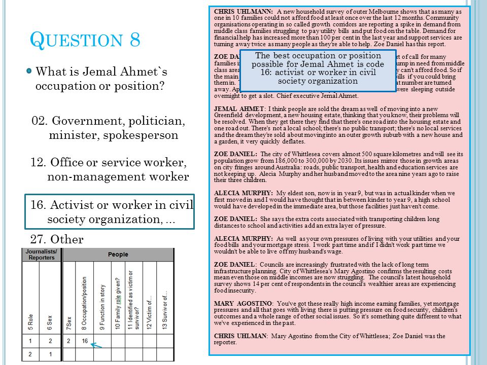 What is Jemal Ahmet`s occupation or position. 02.