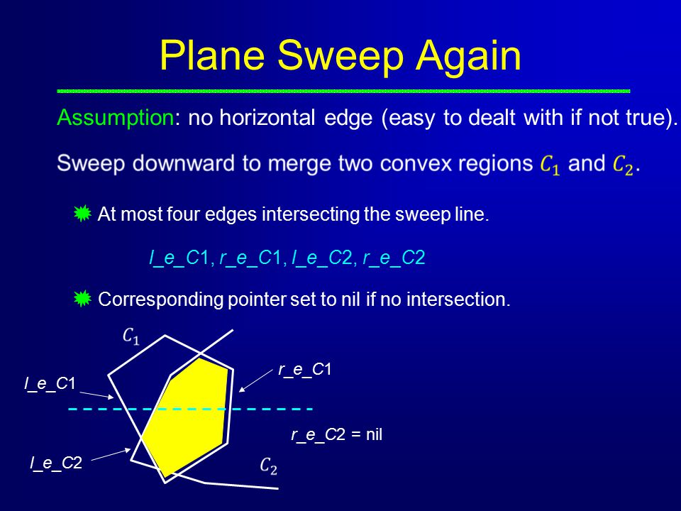 Plane Sweep Again Assumption: no horizontal edge (easy to dealt with if not true).
