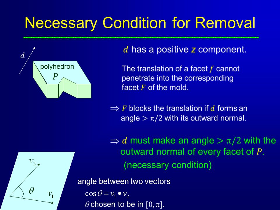 Necessary Condition for Removal polyhedron  (necessary condition) angle between two vectors