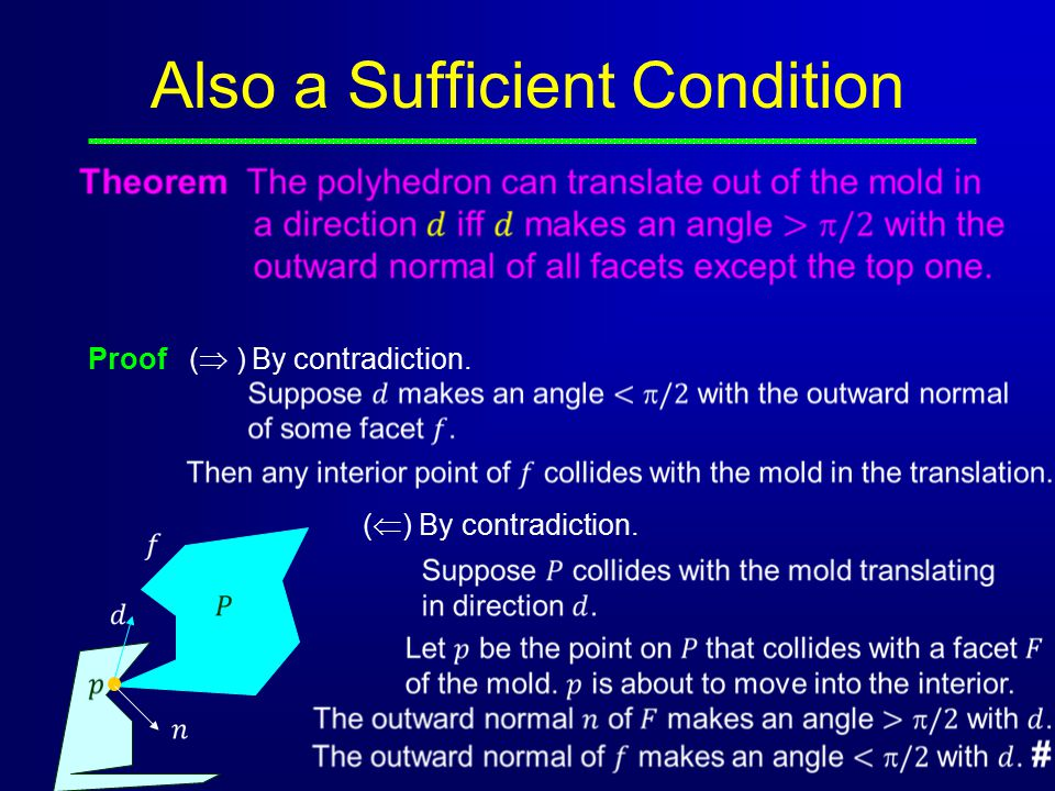 Also a Sufficient Condition Proof  (  ) By contradiction. (  ) By contradiction.