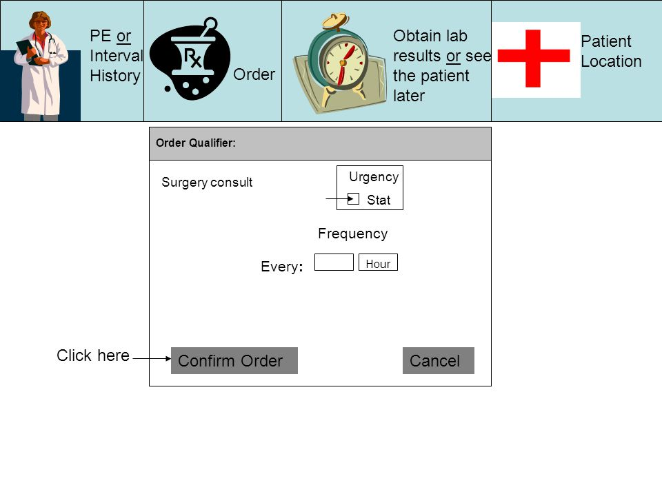 PE or Interval History Order Obtain lab results or see the patient later Patient Location Order Qualifier: Confirm OrderCancel Surgery consult Urgency Stat Frequency Every: Hour Click here