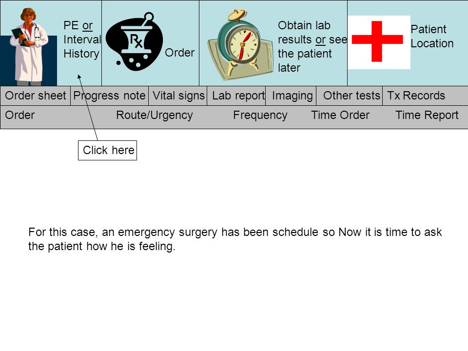 PE or Interval History Order Obtain lab results or see the patient later Patient Location Order sheet Progress note Vital signs Lab report Imaging Other tests Tx Records Order Route/Urgency Frequency Time Order Time Report For this case, an emergency surgery has been schedule so Now it is time to ask the patient how he is feeling.