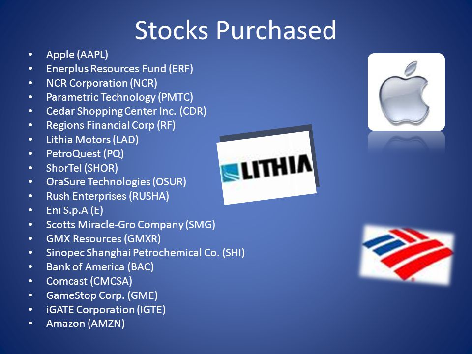 Stocks Purchased Apple (AAPL) Enerplus Resources Fund (ERF) NCR Corporation (NCR) Parametric Technology (PMTC) Cedar Shopping Center Inc. (CDR) Region