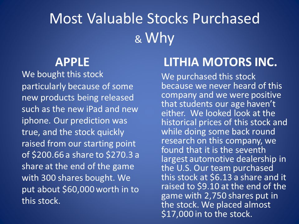 Most Valuable Stocks Purchased & Why APPLE We bought this stock particularly because of some new products being released such as the new iPad and new