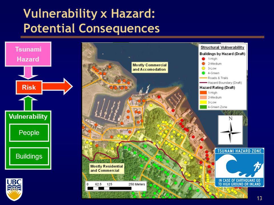 13 Vulnerability Vulnerability x Hazard: Potential Consequences Tsunami Hazard People Buildings Risk
