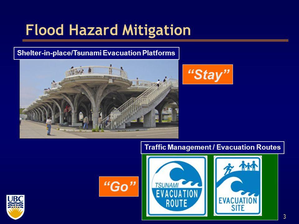 3 Stay Go Flood Hazard Mitigation Traffic Management / Evacuation Routes Shelter-in-place/Tsunami Evacuation Platforms