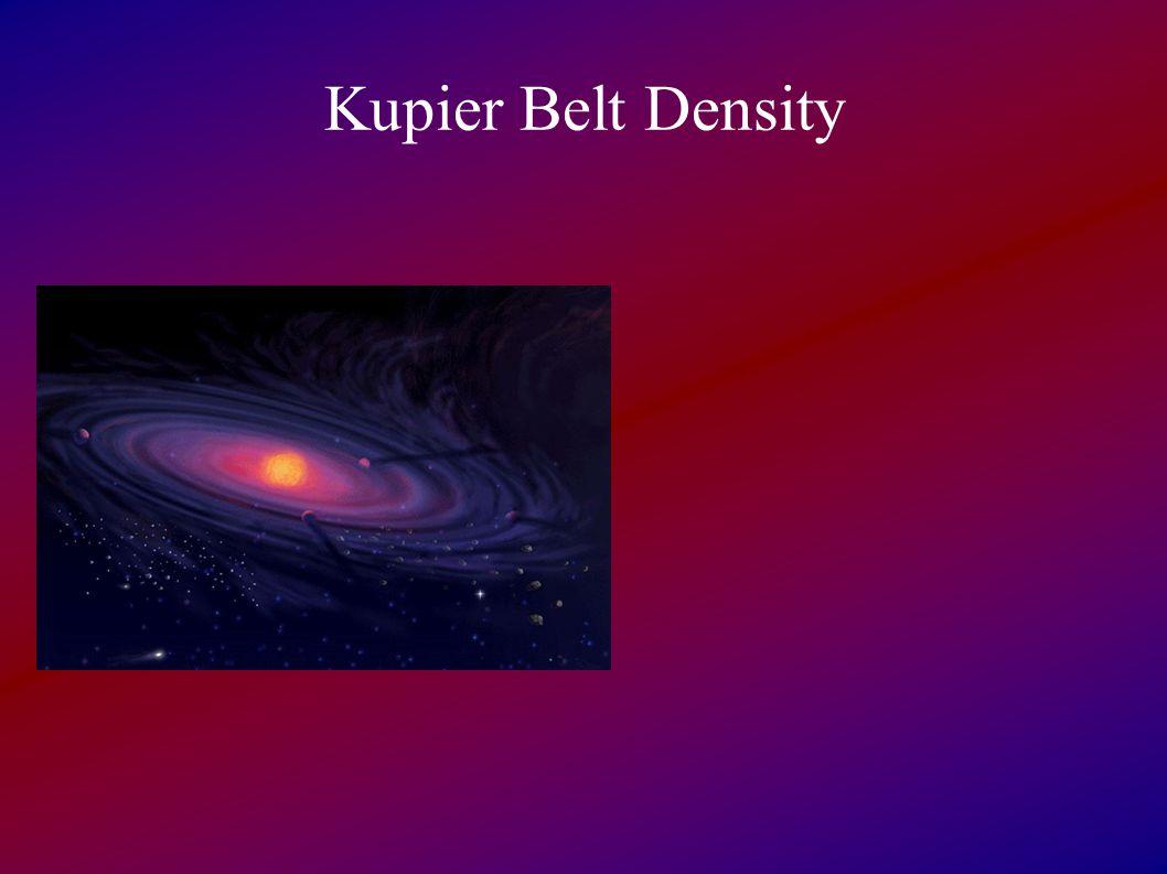 Kupier Belt Density